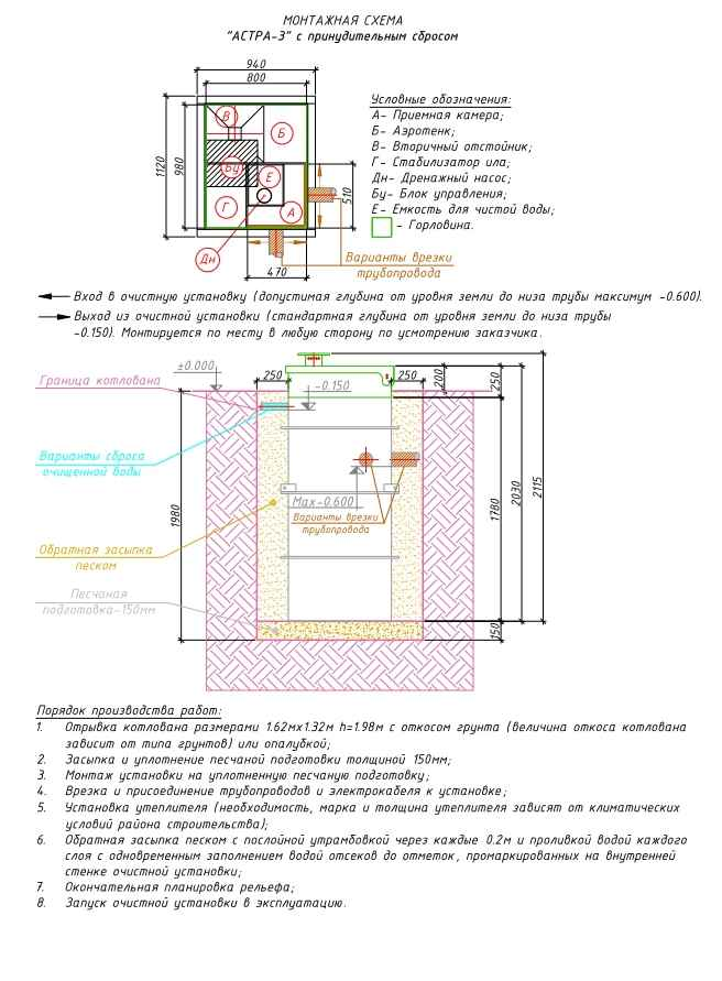 схема АСТРА 3 ПР
