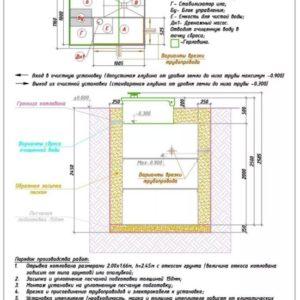 Монтажная схема септика АСТРА 8 миди пр