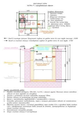 Монтажная схема септика Юнилос Астра 7 ПР
