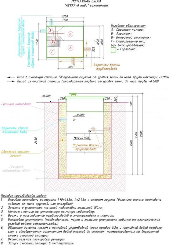 схема монтажа септика Юнилос Астра 6 Миди