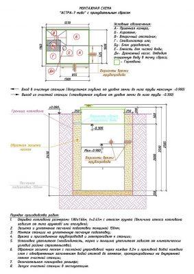 Монтажная схема септика ЮНИЛОС АСТРА 7 Миди