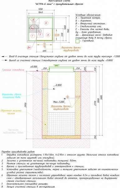 Монтажная схема септика Юнилос Астра 6 Лонг Пр