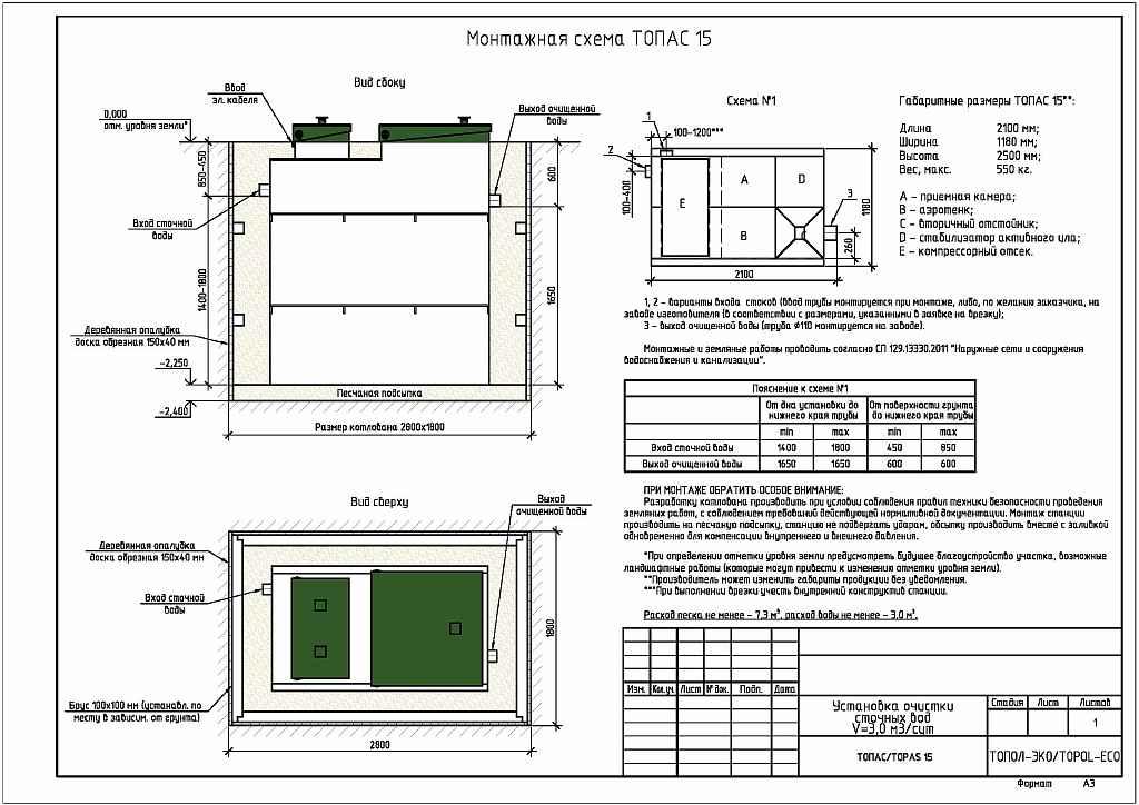 Монтажная схема септика ТОПАС 15
