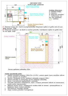 Монтажная схема Юнилос Астра 8 Миди