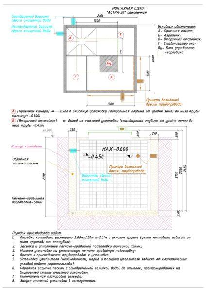 Монтажная схема юнилос астра 30 самотечная