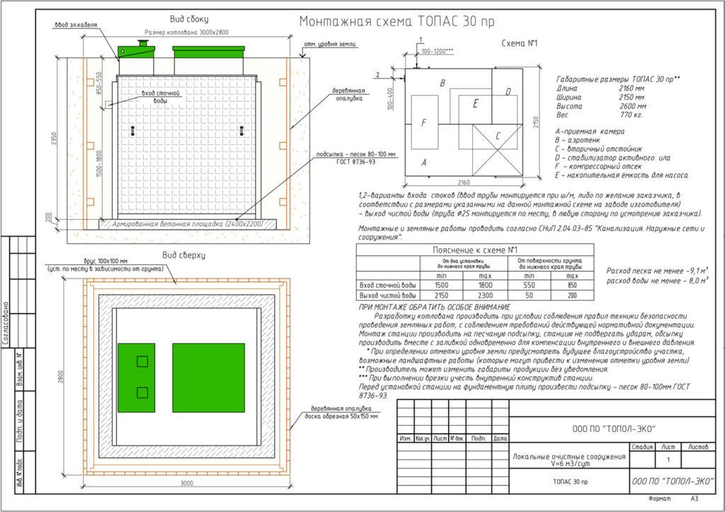 Монтажная схема септика ТОПАС 30 ПР