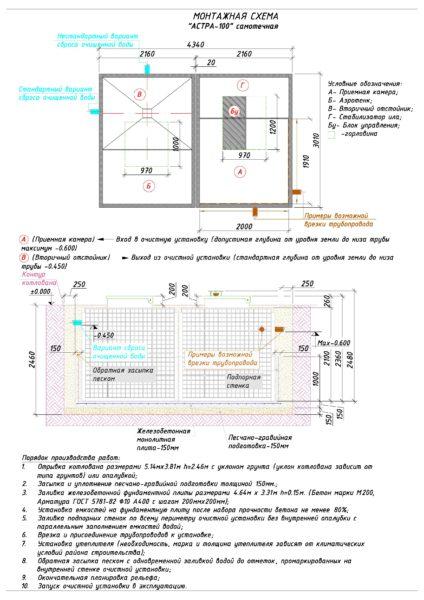 Монтажная схема септика Юнилос Астра 100