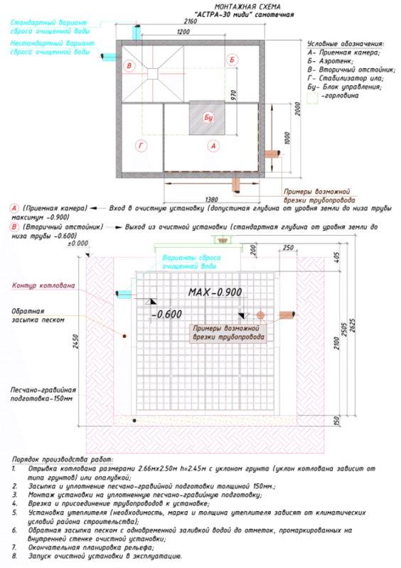 Монтажная схема септика Юнилос Астра 30 Миди