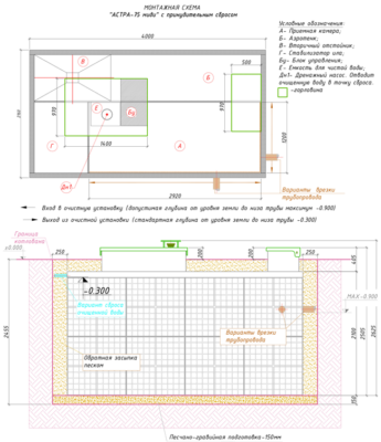 Монтажная схема септика Юнилос Астра 75 Миди