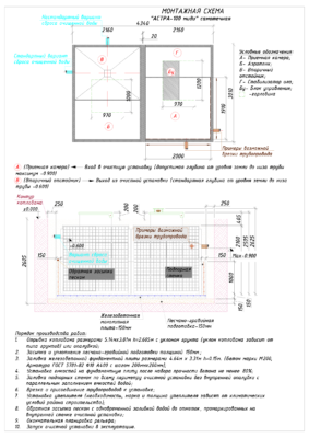 Монтажная схема септика ЮНИЛОС АСТРА 100 миди