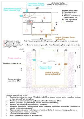 Монтажная схема септика Юнилос Астра 20 Миди