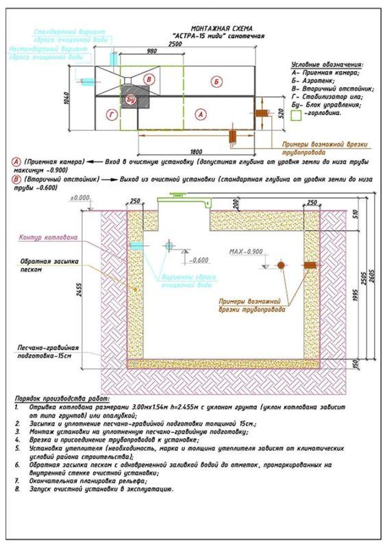 Монтажная схема септика Юнилос Астра 15 Миди