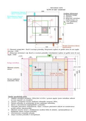 Монтажная схема септика Юнилос Астра 40 Миди