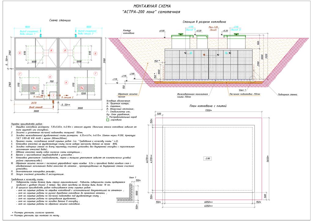 Монтажная схема септика Юнилос Астра 200 Лонг