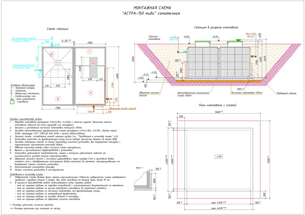 Монтажная схема септика Юнилос Астра 150 Миди
